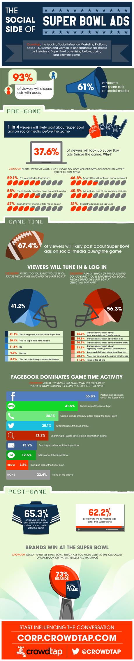 The-Social-Side-of-Super-Bowl-Ads-Revised-for-Mashable